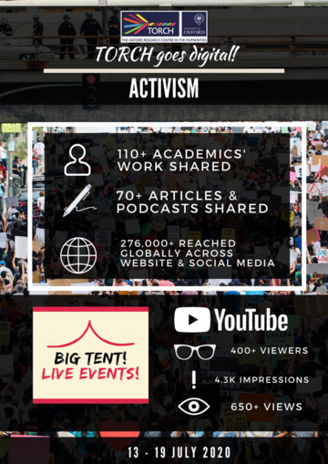 TORCH Goes Digital: Activism Infographic