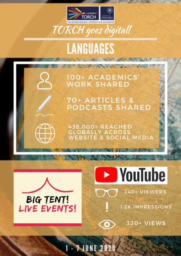 Languages Infographic