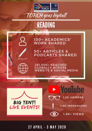 Reading Infographic