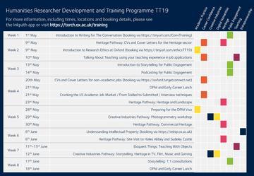 Researcher Development and Training Programme TT19_p2