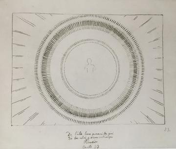 sketh of circles with outline of a man in the middle