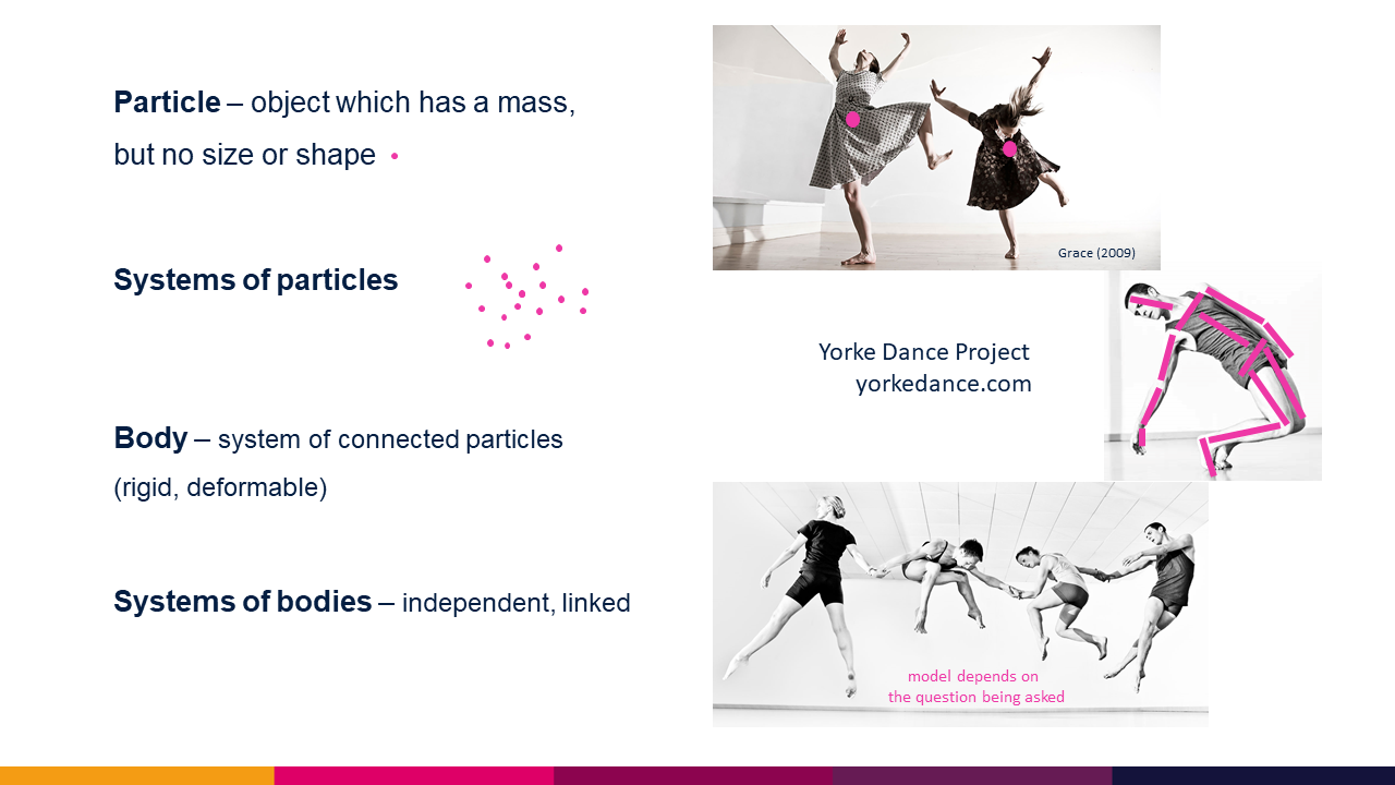 Illustration shows three pictures of different dancers in dancing postions.